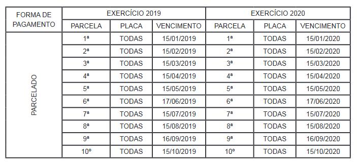 TABELA IPVA 2018 TOCANTINS PARA PAGAMENTO PARCELADO